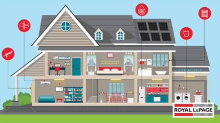 Easy Ways to Maximize Your Home's Efficiency in the Summer Heat