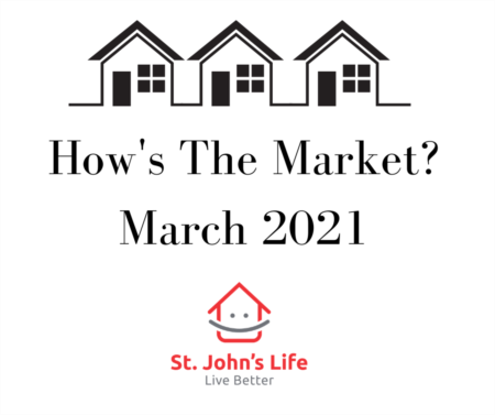 How's the market in March 2021