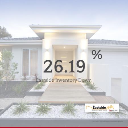October 2019 Housing Report