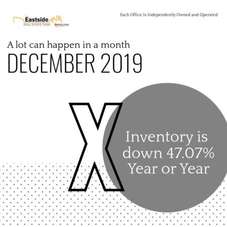 December 2019 Housing Report