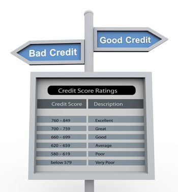 Are You Paying for Useless Credit Scores?