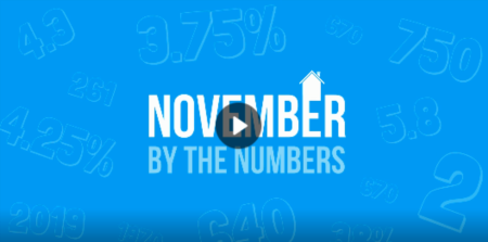 November 2019 By The Numbers
