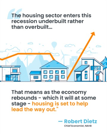 The Real Estate Market Is Positioned to Help the Economy Recover [INFOGRAPHIC]