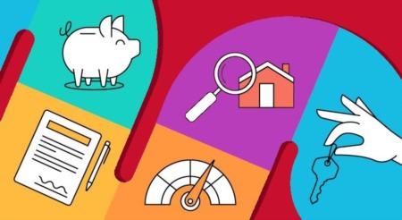10 Steps To Homeownership