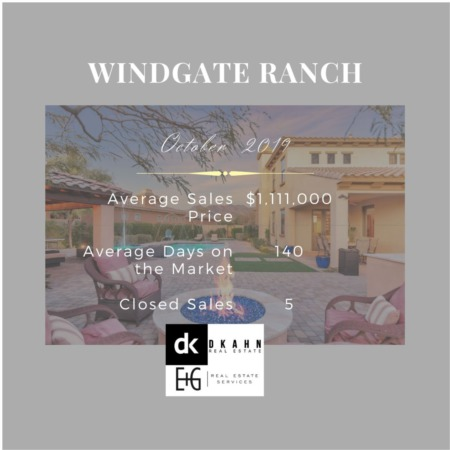 Windgate Ranch October 2019