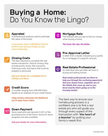 Do You Know The Lingo