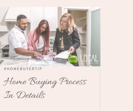 Home Buying Process In Details. #HOMEBUYERTIPS