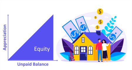The dynamics of home equity
