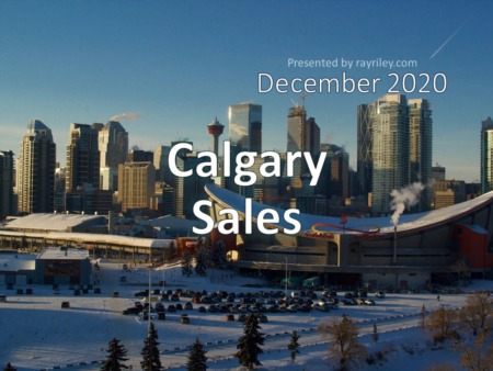 Calgary Housing Market Update December 2020