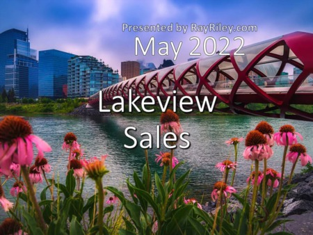 Lakeview Housing Market Update January 2021