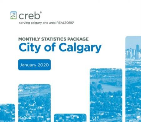 Calgary January 2020 Housing Market Update