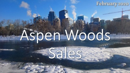 Aspen Woods Housing Market Update February 2020