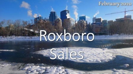 Roxboro Housing Market Update February 2020