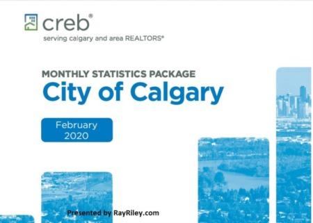 Calgary Home Sales See A Bump