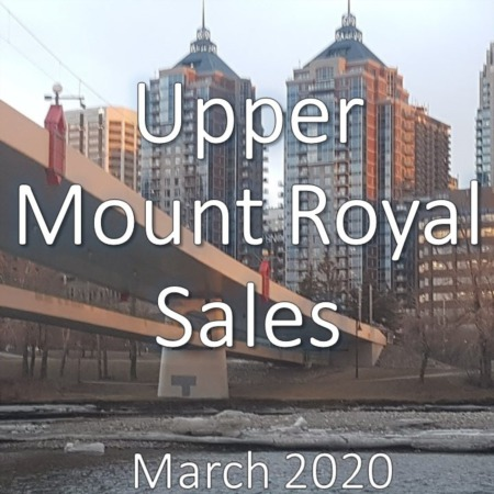 Upper Mount Royal Housing Market Update March 2020