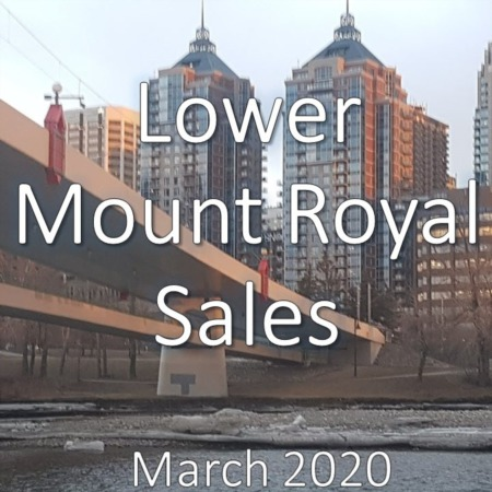 Lower Mount Royal Housing Market Update March 2020