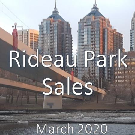 Rideau Park Housing Market Update March 2020