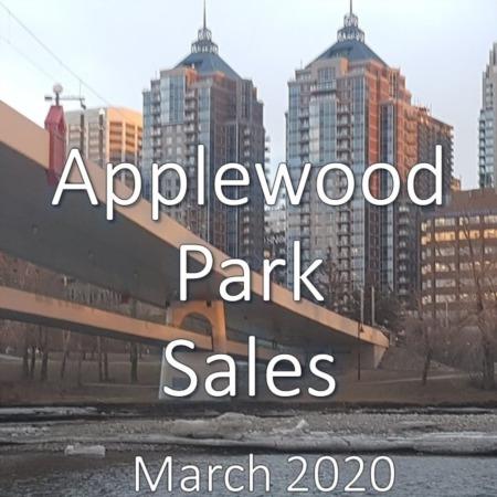 Applewood Park Housing Market Update March 2020