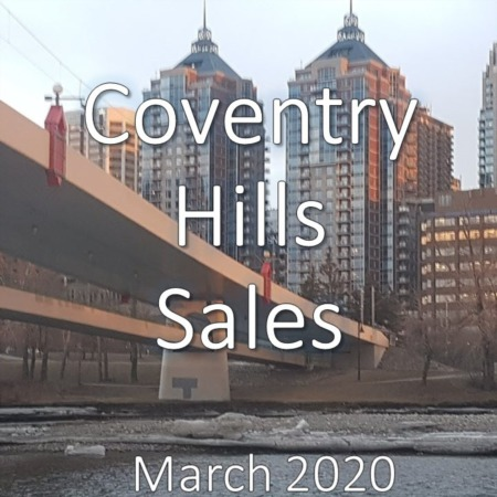 Coventry Hills Housing Market Update. March 2020