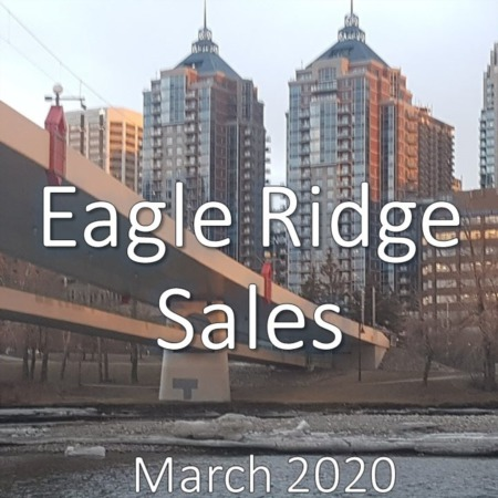 Eagle Ridge Housing Market Update. March 2020