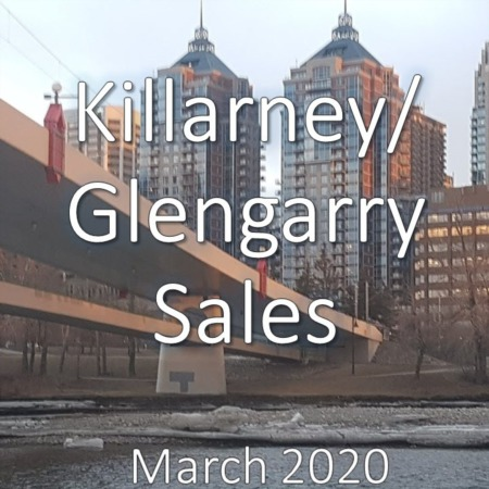 Killarney/Glengarry housing market update. March 2020