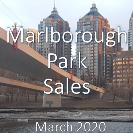 Marlborough Park Housing Market Update. March 2020