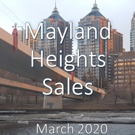 Mayland Heights Housing Market Update. March 2020