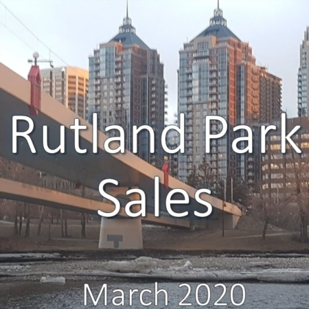 Rutland Park Housing Market Update. March 2020