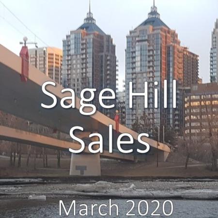 Sage Hill Housing Market Update. March 2020