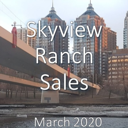 Skyview Ranch Housing Market Update. March 2020