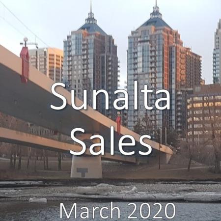 Sunalta Housing Market Update. March 2020