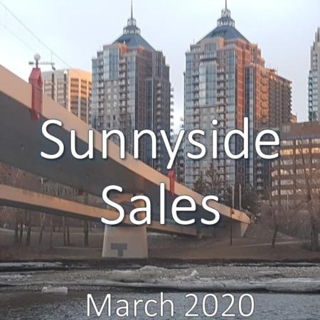 Sunnyside Housing Market Update. March 2020