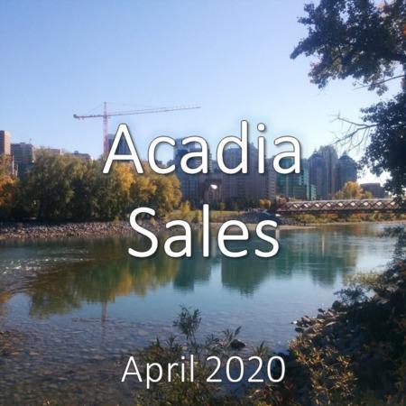Acadia Housing Market Update. April 2020