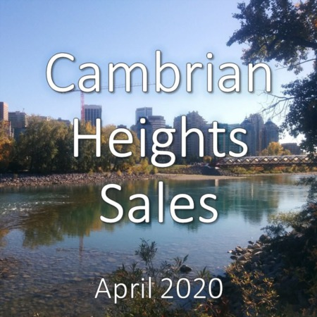 Cambrian Heights Housing Market Update. April 2020