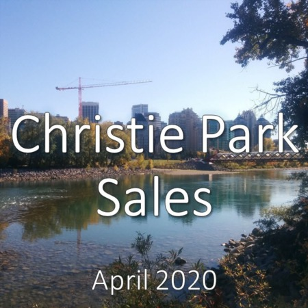 Christie Park Housing Market Update. April 2020