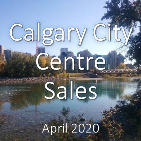 City Centre Housing Market Update. April 2020