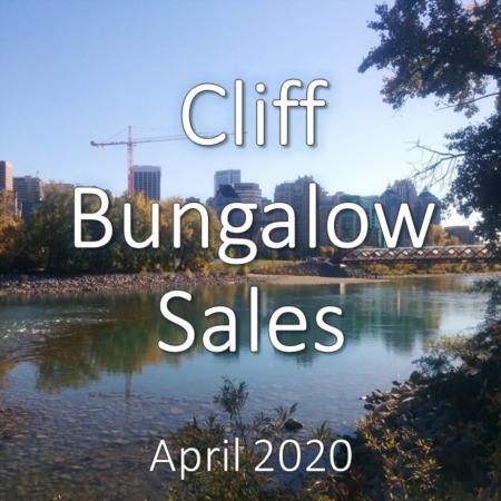 Cliff Bungalow Housing Market Update. April 2020