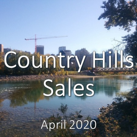 Country Hills Housing Market Update. April 2020