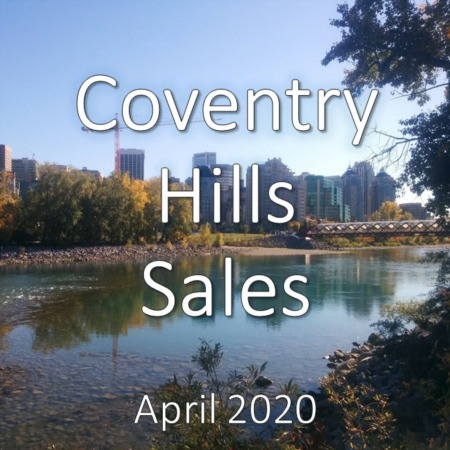 Coventry Hills Housing Market Update. April 2020