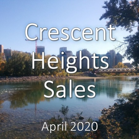 Crescent Heights Housing Market Update. April 2020