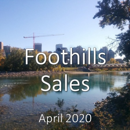 Foothills Housing Market Update. April 2020