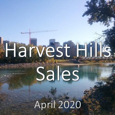 Harvest Hills Housing Market Update. April 2020