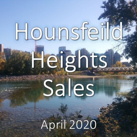 Hounsfield Heights/Briar Hill Housing Market Update. April 2020