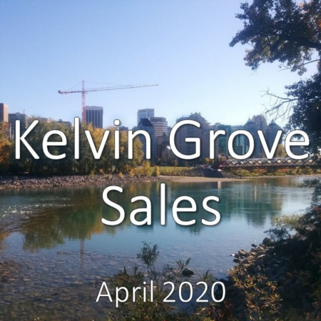 Kelvin Grove Housing Market Update. April 2020