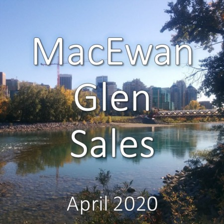 MacEwan Glen Housing Market Update. April 2020