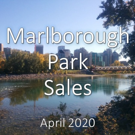 Marlborough Park Housing Market Update. April 2020