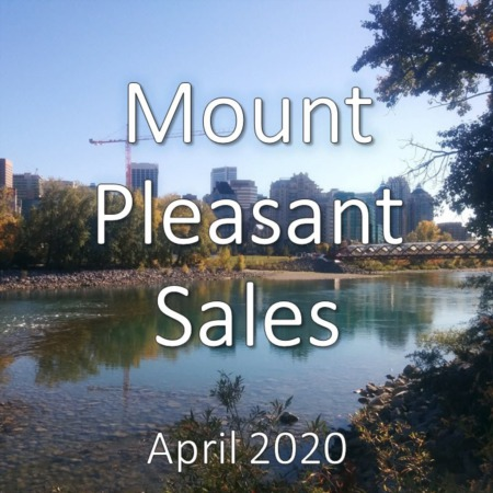 Mount Pleasant Housing Market Update. April 2020