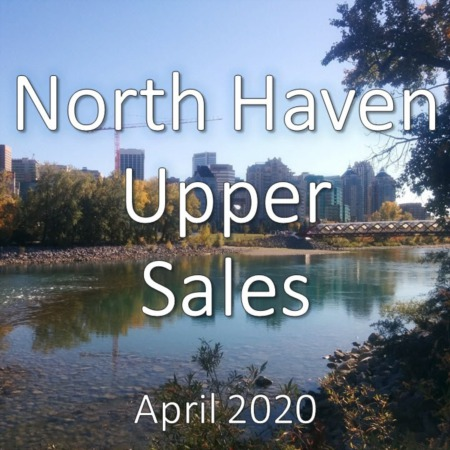 North Haven Upper Housing Market Update. April 2020
