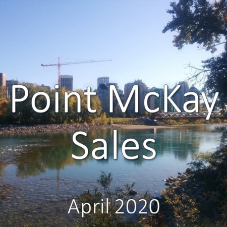 Point Mckay Housing Market Update. April 2020