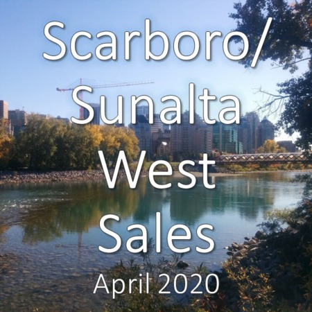 Scarboro/Sunalta West Housing Market Update. April 2020